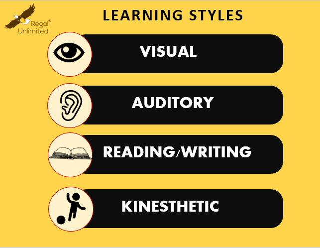 Learning Style – Leadership