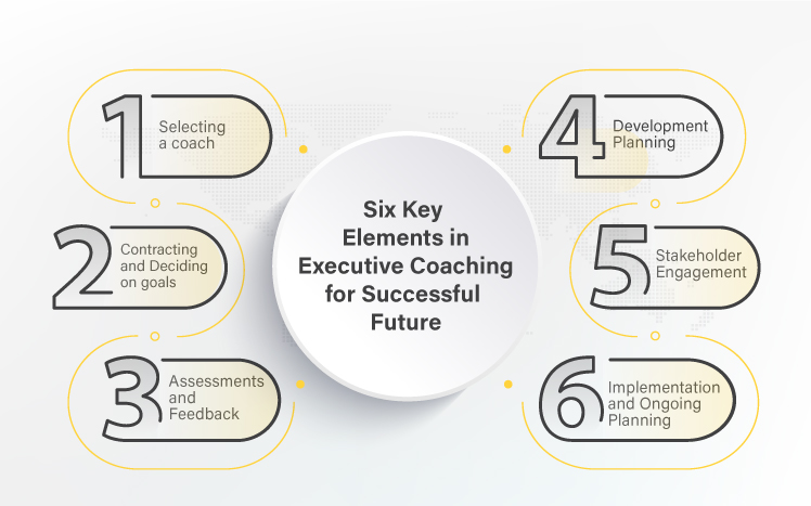 Six Key Elements in Executive Coaching for Successful Future