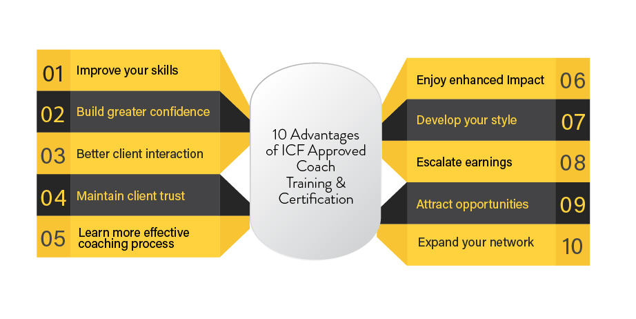 10 Advantages of ICF Approved  Coach Training & Certification