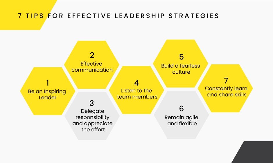 7 Tips for Effective Leadership Strategies